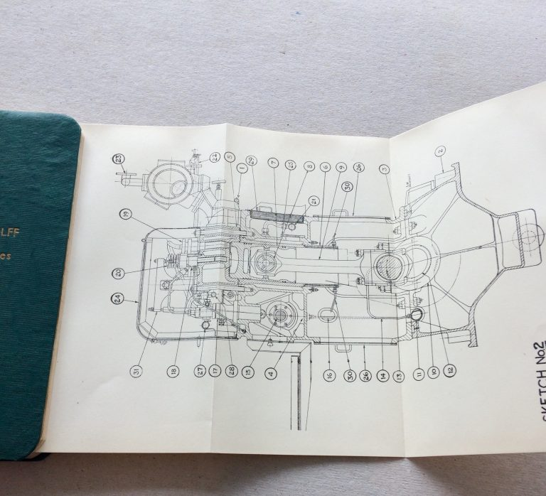 The Royal Navy Officers Pocket-Book